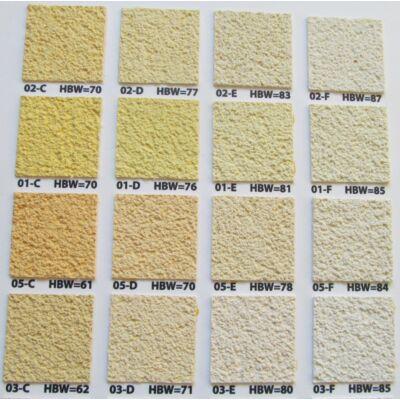 THERMOMASTER vékonyvakolat színfelár III. színcsoport / 25kg (vödör)